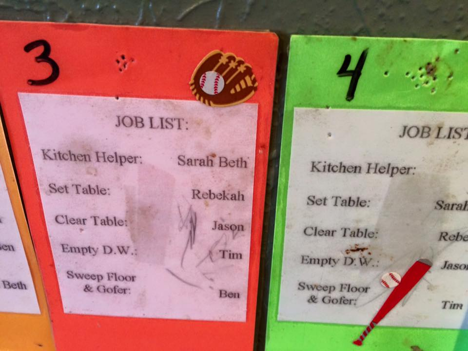 kitchen job lists